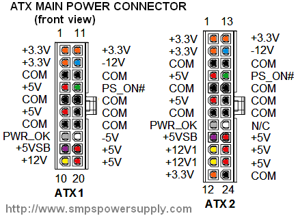 computer power supply diagram and operation atx power supply pinout